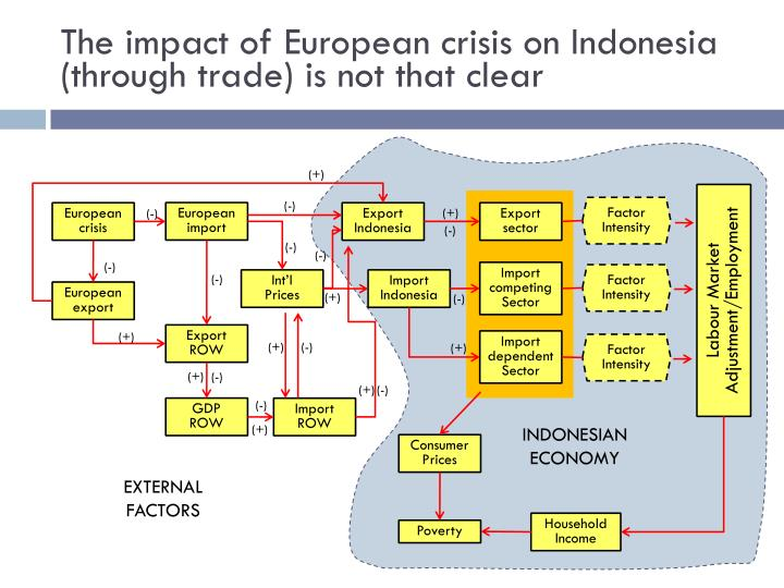 the impact of crises on people A history of finance in five crises, from 1792 to 1929  ask people this question and they are likely to pick familiar technologies such as printing or electricity  as the impact of the.