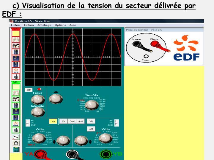 c) Visualisation de la tension du secteur délivrée par EDF: