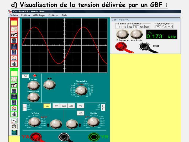 d) Visualisation de la tension délivrée par un GBF: