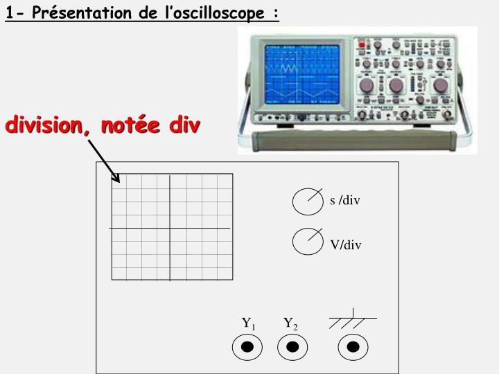 1- Présentation de l'oscilloscope: