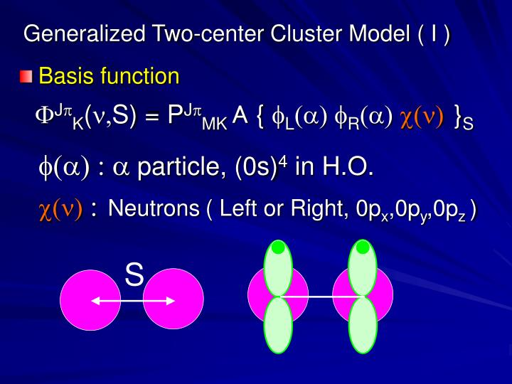 Generalized Two-center Cluster Model ( I )