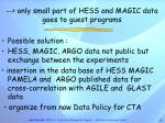 only small part of hess and magic data goes to guest programs