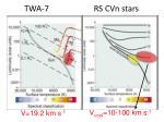 twa 7 rs cvn stars