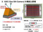 gsc gas slit camera
