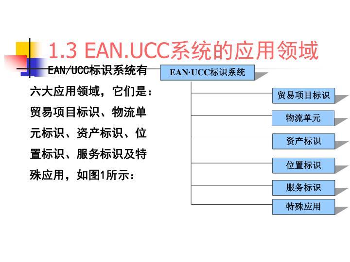 EAN·UCC
