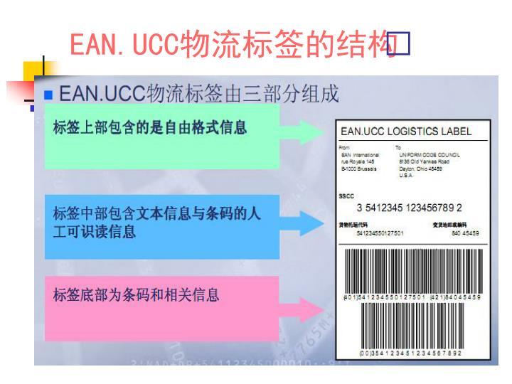 EAN.UCC