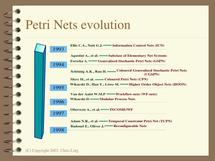 Petri Nets evolution