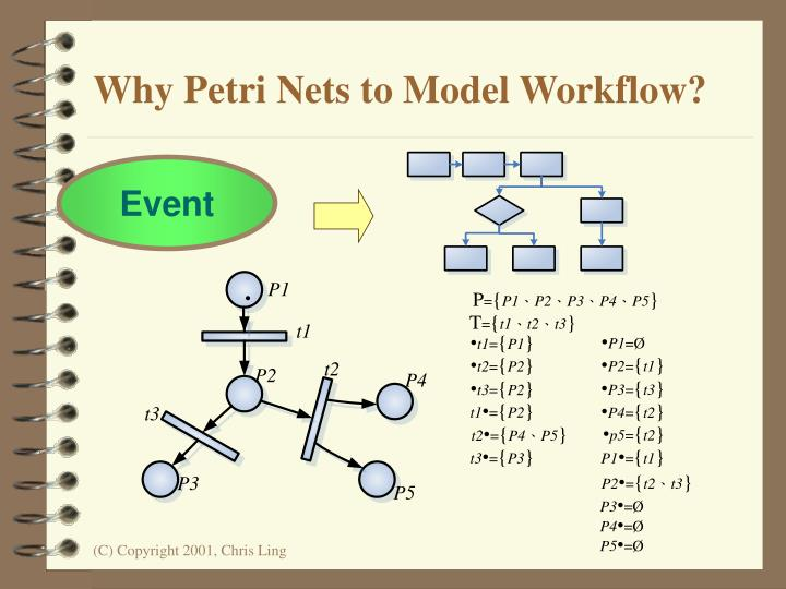 Why Petri Nets to Model Workflow?