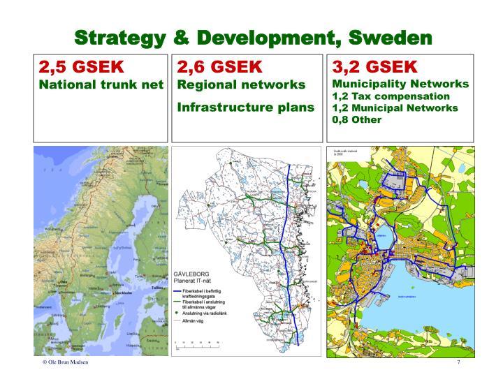 Strategy & Development, Sweden