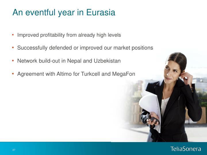 An eventful year in Eurasia