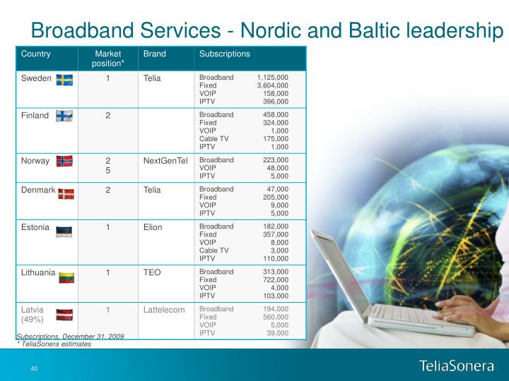Broadband Services - Nordic and Baltic leadership