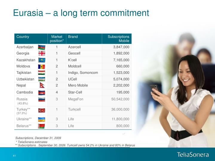 Eurasia – a long term commitment