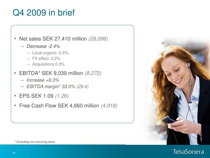 Q4 2009 in brief