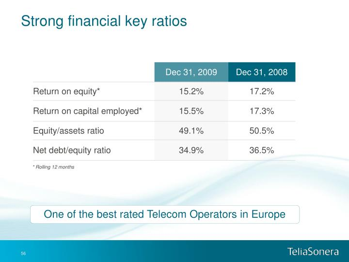 Strong financial key ratios
