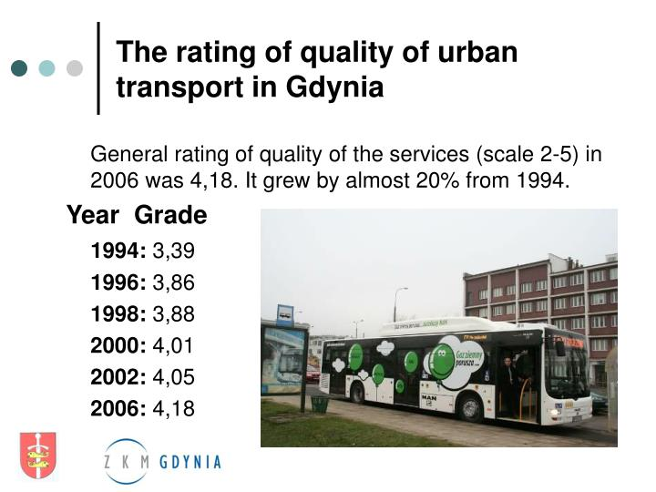 The rating of quality