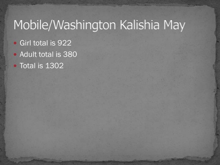 Mobile/Washington Kalishia May