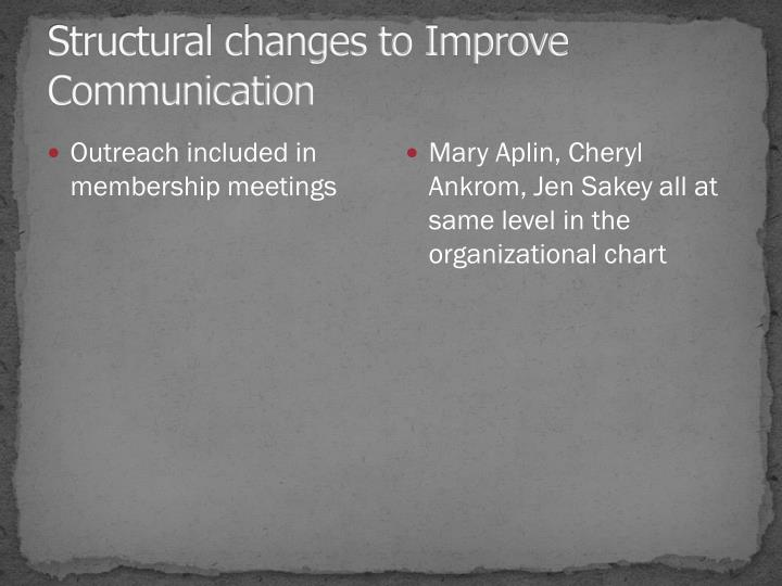 Structural changes to Improve Communication