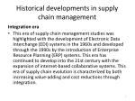 historical developments in supply chain management3