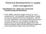 historical developments in supply chain management6