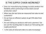is the supply chain working