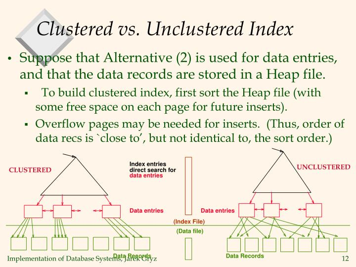Clustered vs. Unclustered Index
