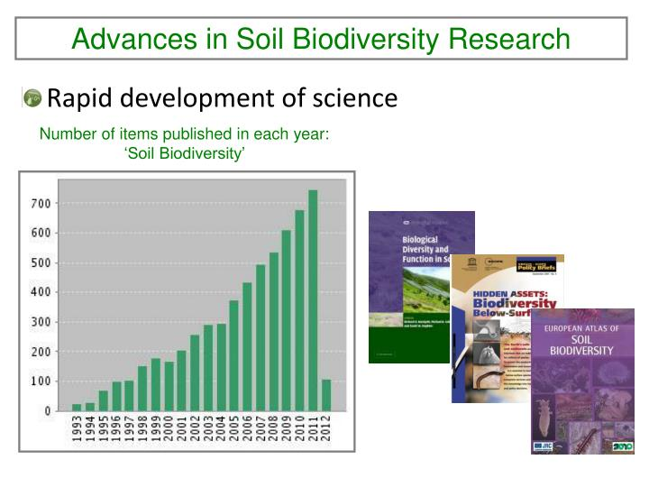a research on biodiversity Journal of biodiversity and endangered species discusses the latest research innovations and important developments in this field.