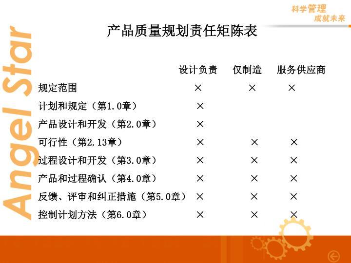 产品质量规划责任矩陈表