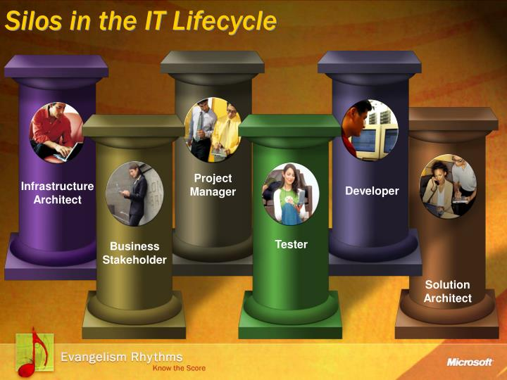 Silos in the IT Lifecycle