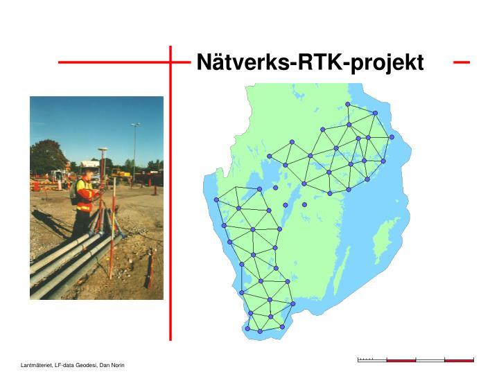 Nätverks-RTK-projekt