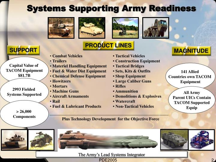 Systems Supporting Army Readiness