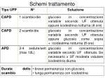 schemi trattamento