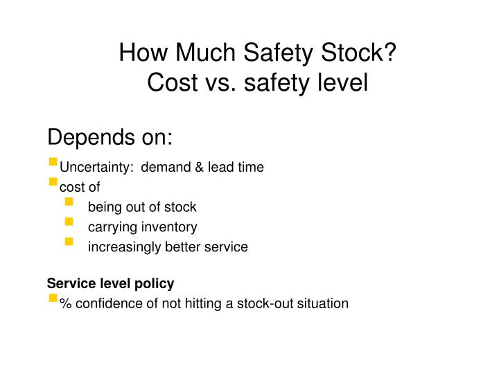 How Much Safety Stock?