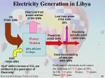 electricity generation in libya1