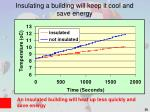 insulating a building will keep it cool and save energy