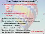 using energy causes emission of co 2