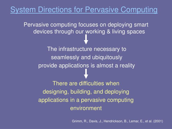 Pervasive computing focuses on deploying smart devices through our working & living spaces