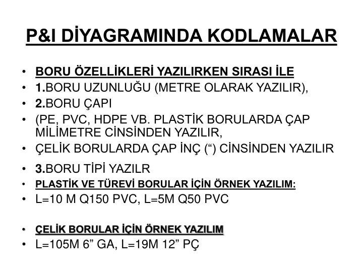 P&I DİYAGRAMINDA KODLAMALAR