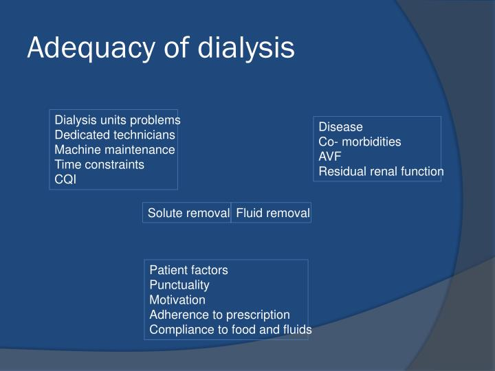 Adequacy of dialysis