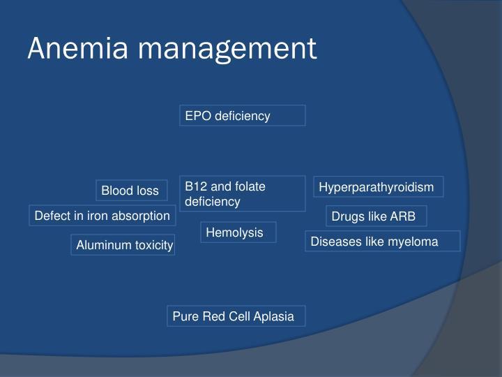 Anemia management