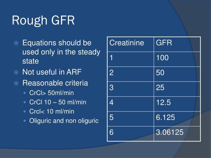 Rough GFR