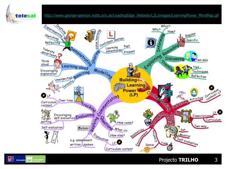 Http www george spencer notts sch uk leadingedge website l2l images learningpower mindmap gif