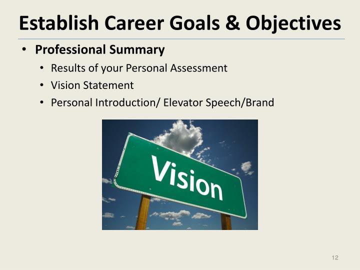 Establish Career Goals & Objectives