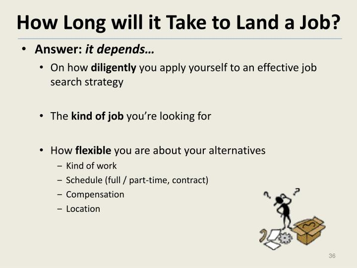 How Long will it Take to Land a Job?