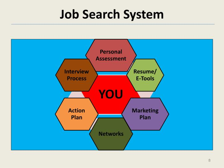 Job Search System