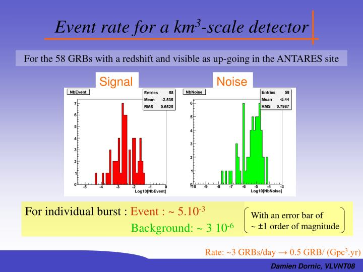 Event rate for a km