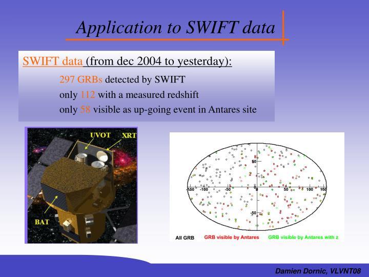 Application to SWIFT data