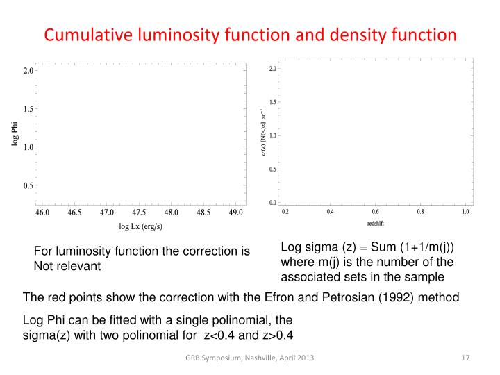 Cumulative luminosity function and density function