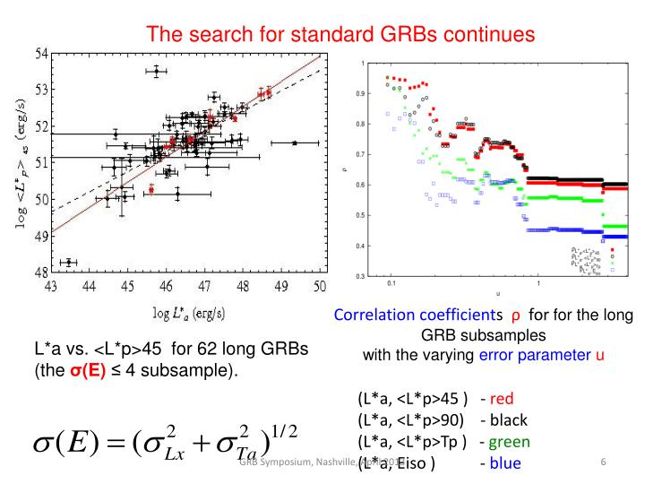 The search for standard GRBs continues