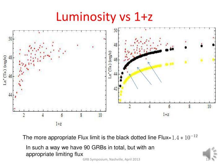 Luminosity vs 1+z