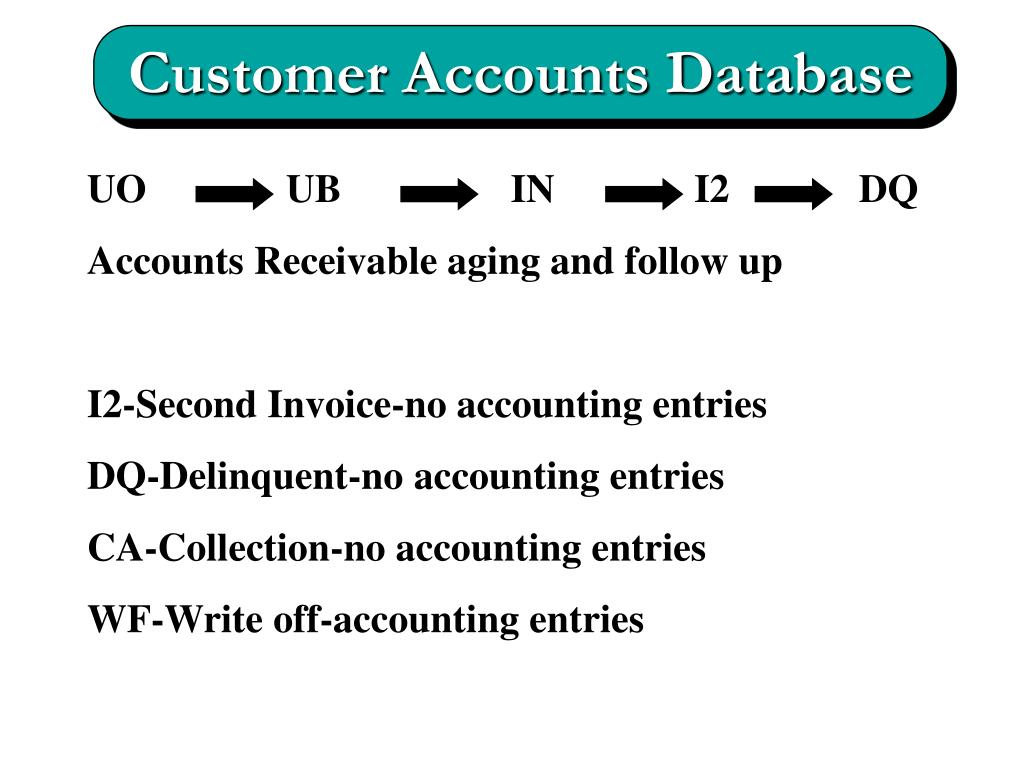 PPT - BAR 101-2006 -Customer Accounts -Accounts Receivable